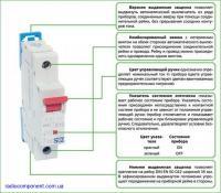 Автоматические выключатели SEZ Словакия